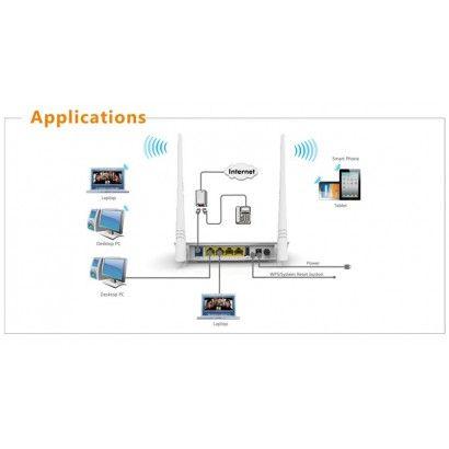 Tenda D301 v2 Modem Router ADSL2+ Wireless N300